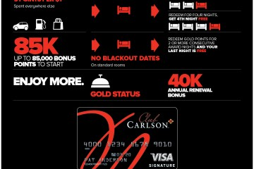 ClubCarlsonPremierRewards_Infographic_FINAL