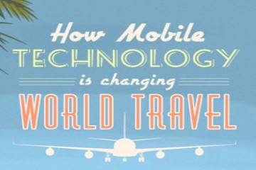 how-mobile-technology-is-changing-travel-infographic