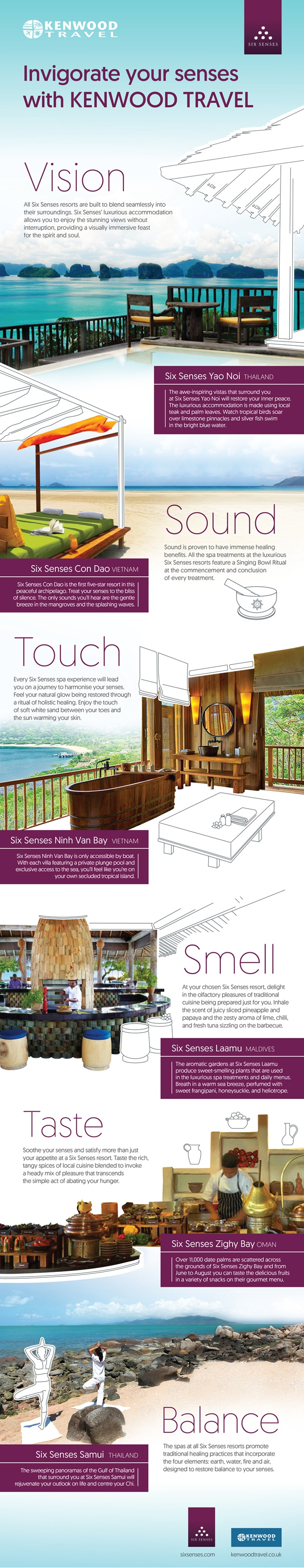 Kenwood Travel and Six Senses (infographic)