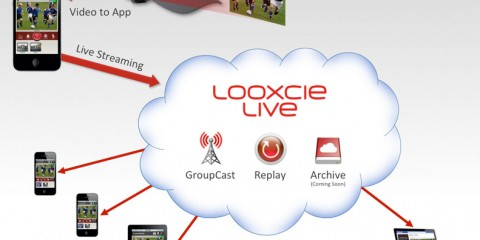 Looxcie Live Streaming