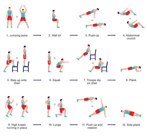 The Scientific 7-Minute Workout (diagram)