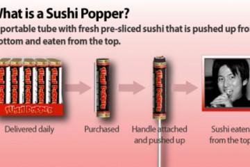 Sushi Popper: Sushi on the Go